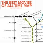 Infographic:  Map of Top 250 Movies of All Time