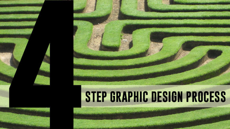 4 Step Graphic Design Process